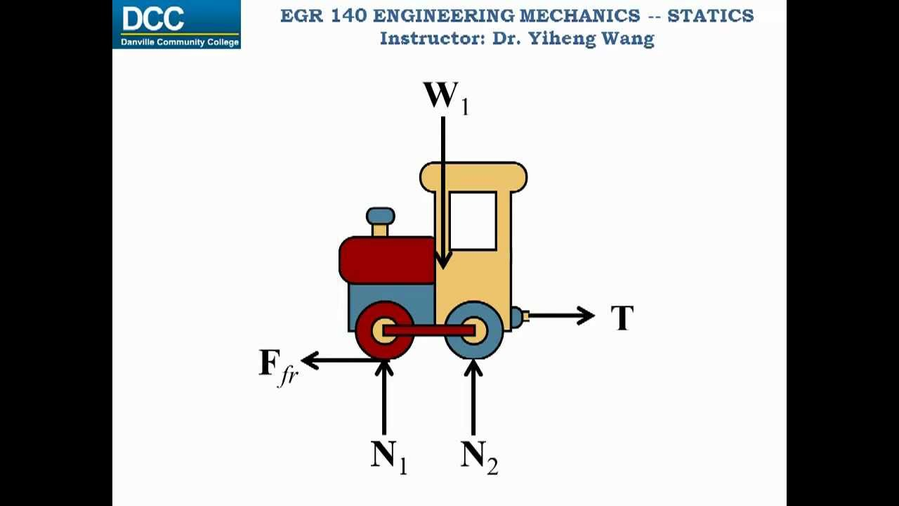 Statics Body Diagram Getting Ready With Wiring Solving Diagrams Lecture 08 Free Youtube Rh Com Vector