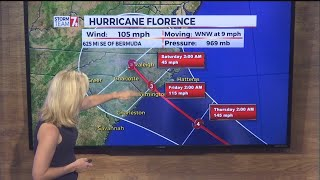 Hurricane Florence current track