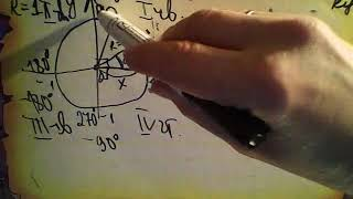 Синус, косинус, тангенс, котангенс кута. Алгебра 10 клас