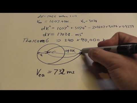 Orbital Mechanics On Paper - Part 2 - Inclination Changes