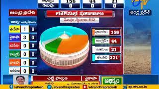 BJP Leading in 157 Seats   YCP Lead in AP #ApAssemblyResults #ApEle...