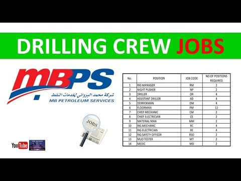 Drilling Crew Jobs in MB Petroleum Oman | Oil and Gas