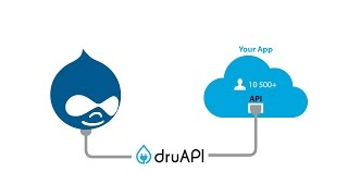 DruAPI. Growth Hack. Learn how to get 100k clients in 1 minute