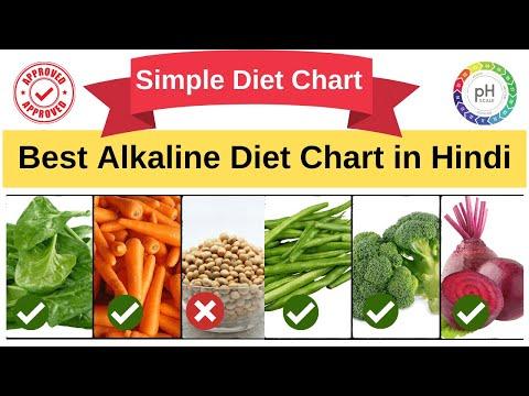 Alkaline food chart in hindi also rh youtube