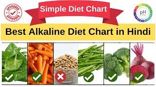 Alkaline Food Chart - एल्कलाइन डाइट चार्ट in Hindi...
