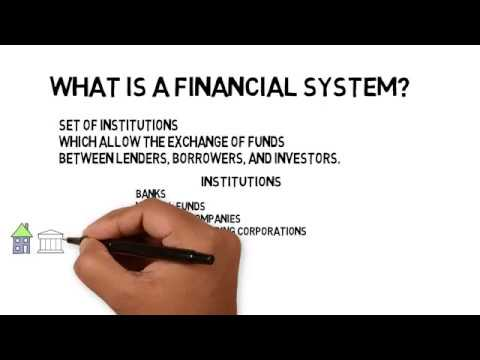Financial system definition