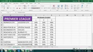 Probabilidades de Partidos en Ligas Europeas!!