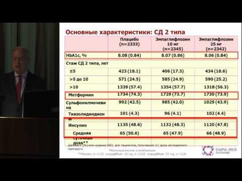 Пленарное заседание 5. Аметов А.С., «Сердечно-сосудистые заболевания при сахарном диабете 2 .. » | инфомедфарм | диалог