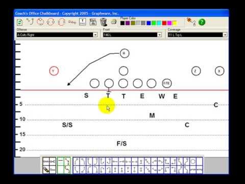 chalkboard football plays