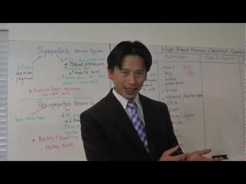 HBP 031-  How High Blood Pressure cause heart burn, indigestion and other damages