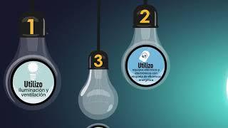 Prácticas para uso eficiente de la energía - Sistema de Gestión Ambiental SGA