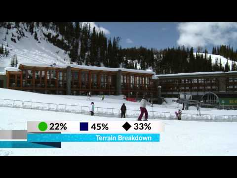 Banff and Lake Louise Resort Guide