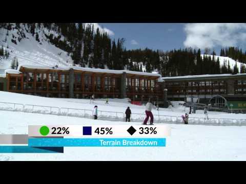 Banff and Lake Louise Resort Guide