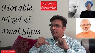 Movable, Fixed and Dual Signs (Kundli for beginners- Part 9)
