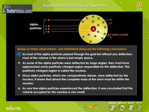 rutherford alpha particles