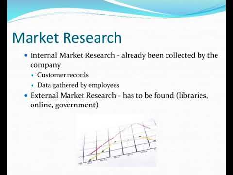 nature of marketing research