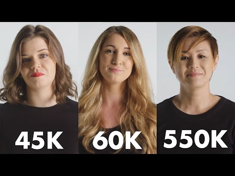 Women with Different Salaries on How Often They Shop   Glamour