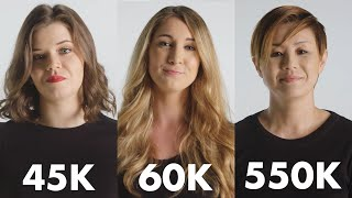Women with Different Salaries on How Often They Shop | Glamour