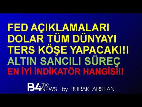 #DOLAR DA TÜM DÜNYA TERS KÖŞE OLACAK!! #ALTIN SIKINTI!! HANGİ #İNDİKATÖR EN BAŞARILIDIR!