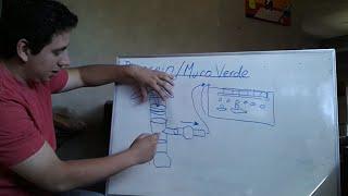 Bioespin #4 - Subir Agua sin Bomba/ Con Aire
