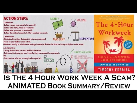 Is the 4 Hour Work Week a Scam? ANIMATED Book Summary/Review