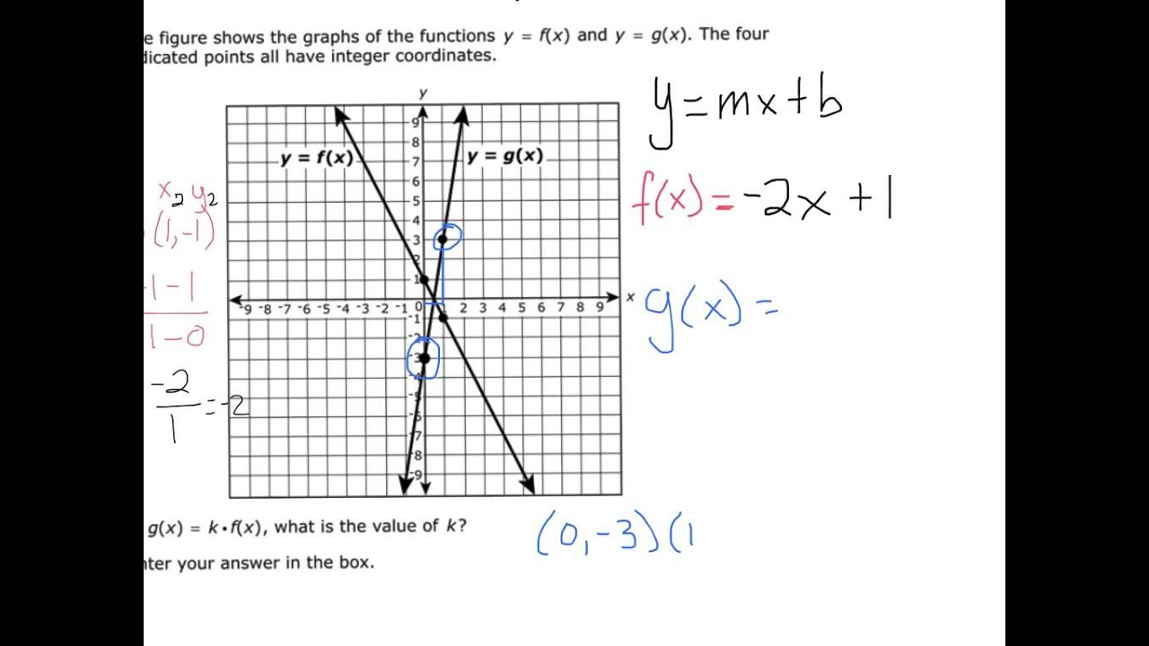 PARCC algebra 1 non-calculator section practice test