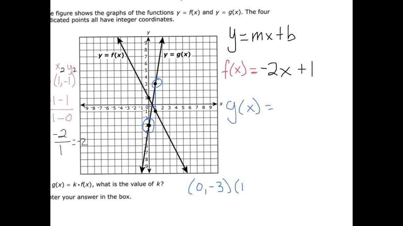 Parcc Algebra 1 Non Calculator Section Practice Test Question Number 8