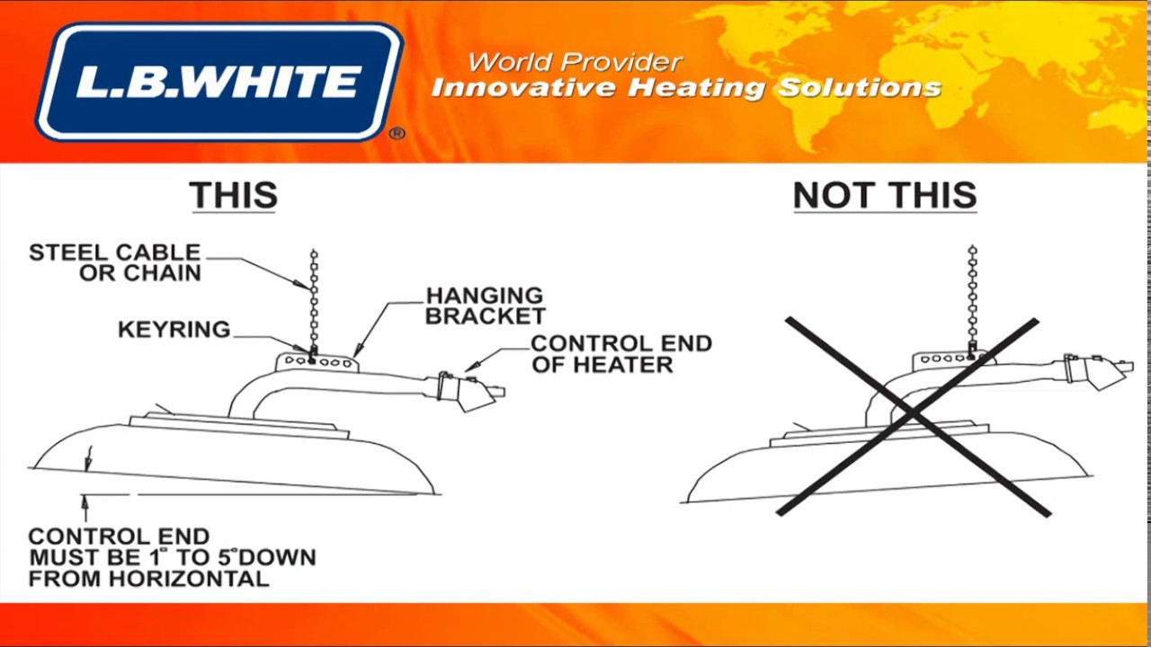 Brooder Installation Guide YouTube – Lb White Lp Heater Wiring Diagram