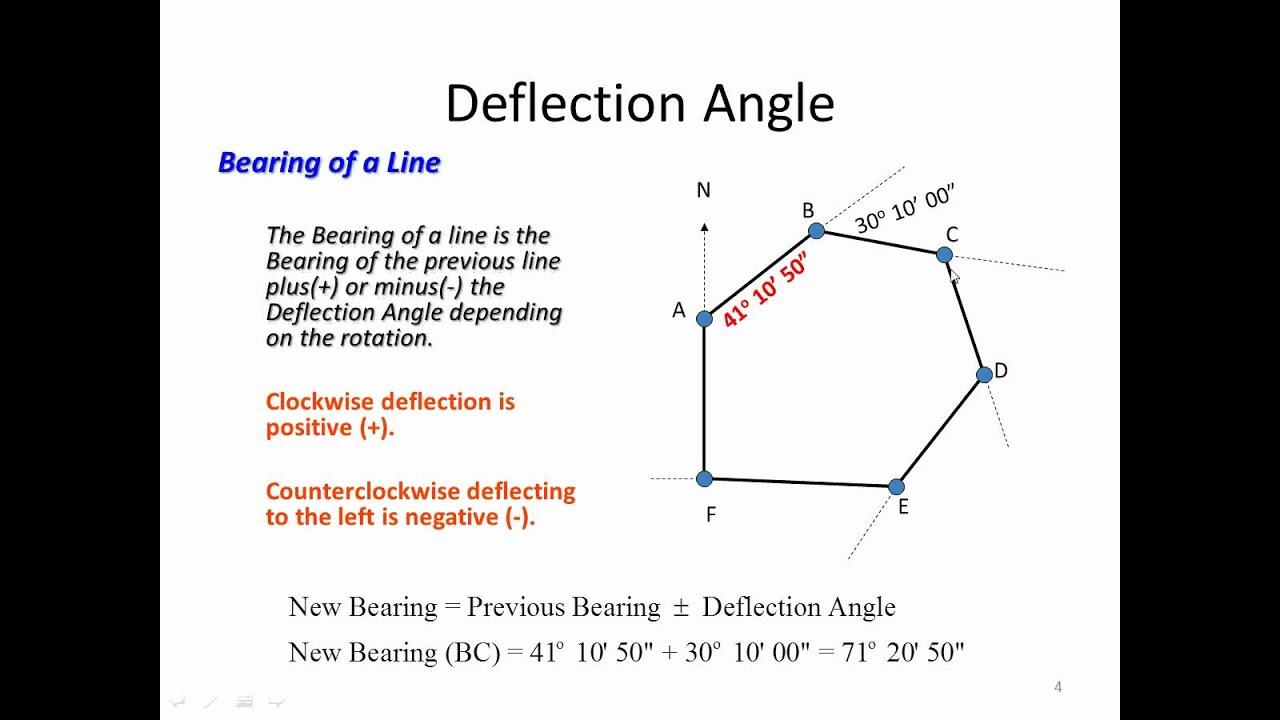 Captivating Bearings U0026 Deflection Angles (Nazeer A. Khan)   YouTube