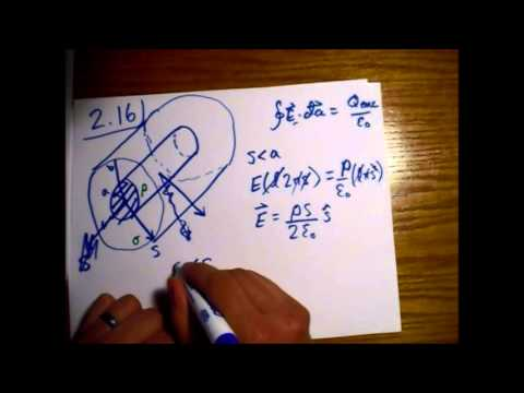 Griffiths Electrodynamics Problem 2.16: Electric Field of Long Coaxial Cable