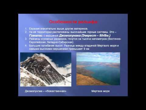 Тест по географии 7 класс. Тема «Евразия»