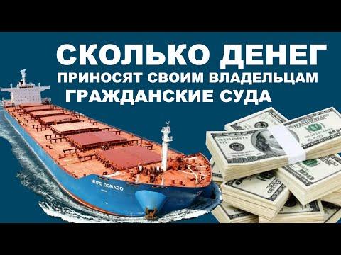 Прибыль от грузовых судов - фрахтователи, брокеры, судовладельцы и индексы.
