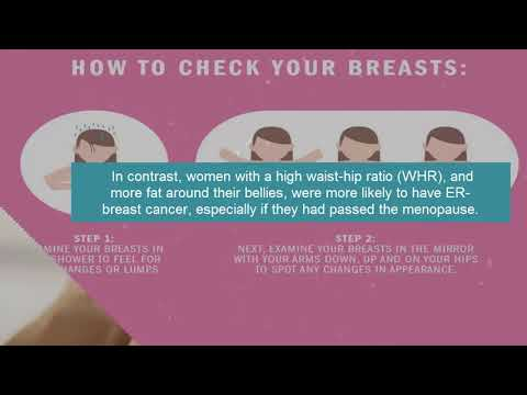 Breast cancer: Why reducing belly fat could be life-sa.ving