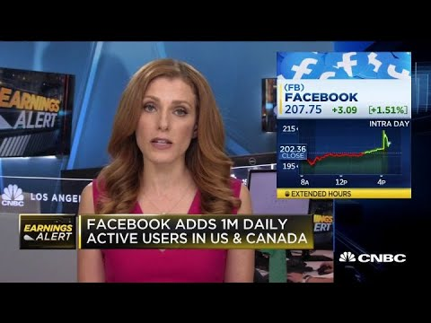 Facebook adds 1M daily active users in U.S. and Canada: Boorstin