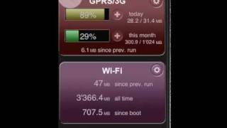 Download Meter for iPhone - track mobile internet (GPRS/EDGE/3G) and Wi-Fi traffic