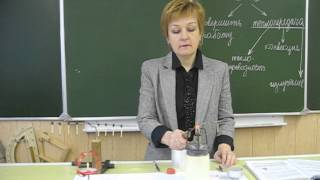 Опыты по физике  Теплопроводность