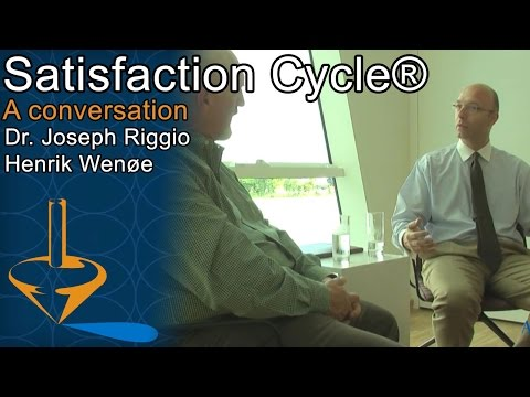 Satisfaction Cycle® - Full Version