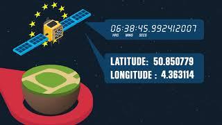 Galileo – Europejski Globalny System Nawigacji Satelitarnej