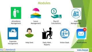 A workforce management solution on sas model integrated with biometric attendance systems and payroll , visitor, hr help desk, employee daily work geo loca...