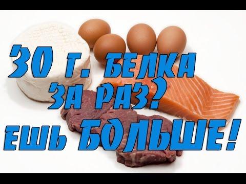 550-600 калорий в день,за сколько месяцев похудею? Очень