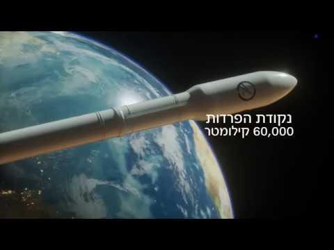 SpaceIL מציגה: המשימה