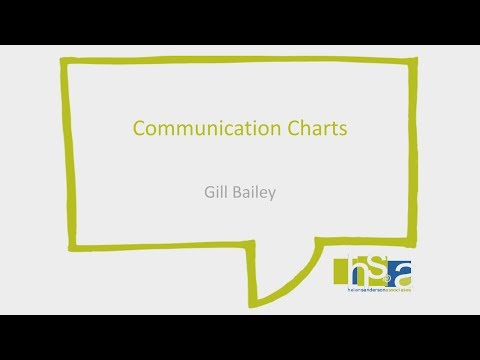 Communication Charts