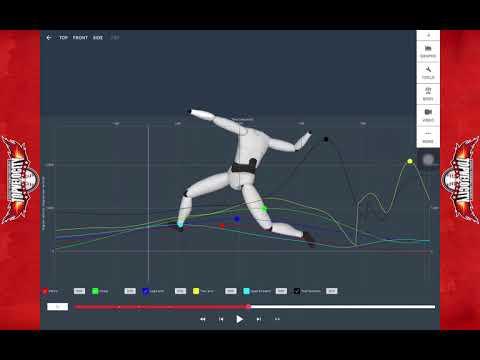 Scotty Allen 3X PITCH BioMetric Analysis | 3X Pitching Velocity Camp