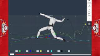 Scotty Allen 3X PITCH BioMetric Analysis | 3X Pitching Velocity Camp
