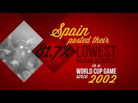 Brazil World Cup: Spain in numbers - BBC News