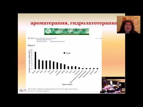 Применение эфирных масел для профилактики раковых заболеваний .Рекомендации др.Ульвия Голденбрук