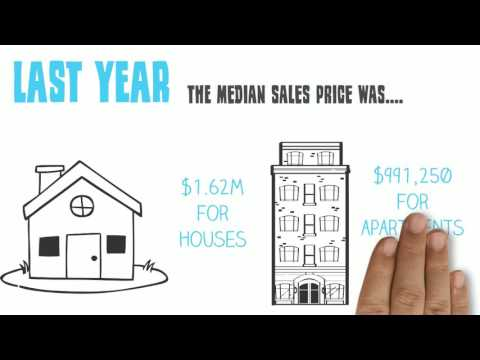 The Agent Finder reviews Abbotsford Real Estate 2015