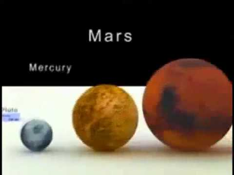 planets size scale model - photo #2