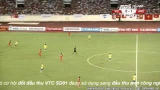Vietnam vs Arsenal 1st Half Full