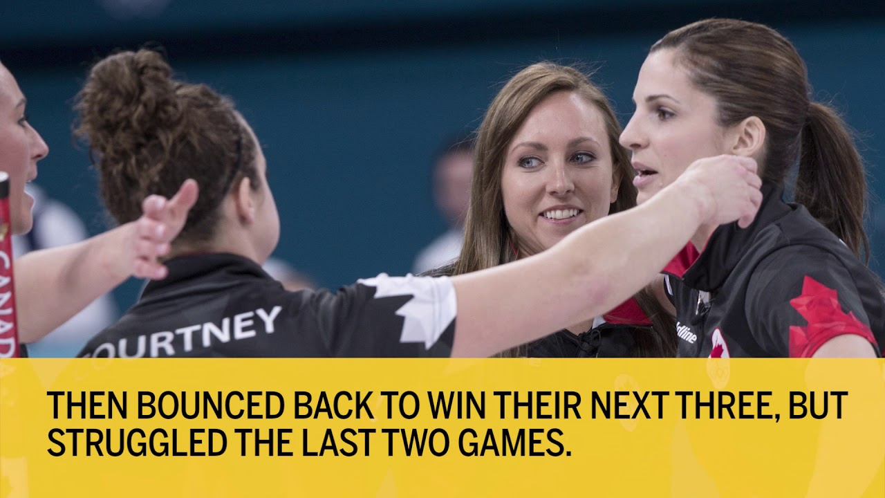 Canada's curling women and their disappointing Olympics